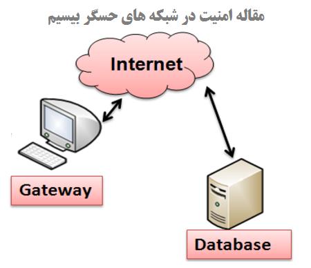 امنیت-در-شبکه-حسگر-بیسیم