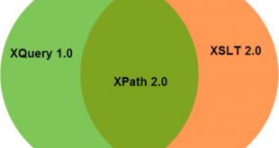 مقاله XPath
