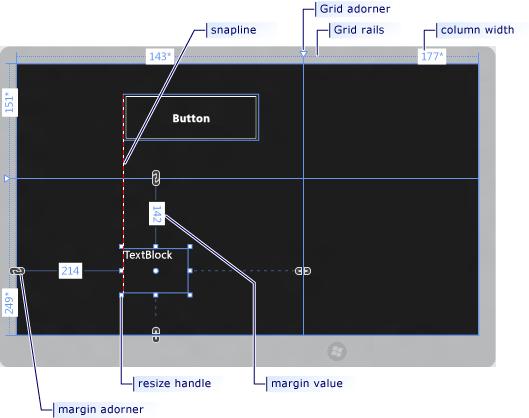 عناصر WPF